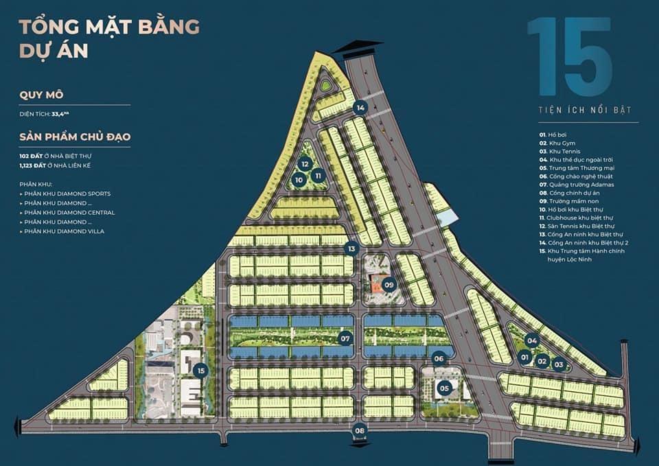 Mặt bằng tổng thể dự án đất nền Lộc Ninh Diamond City Bình Phước