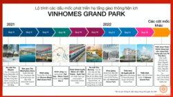 Cơ ở hạ tầng VInhomes Grand Park quận 9 và lộ trình phát triển các hạ tầng tiện ích khác