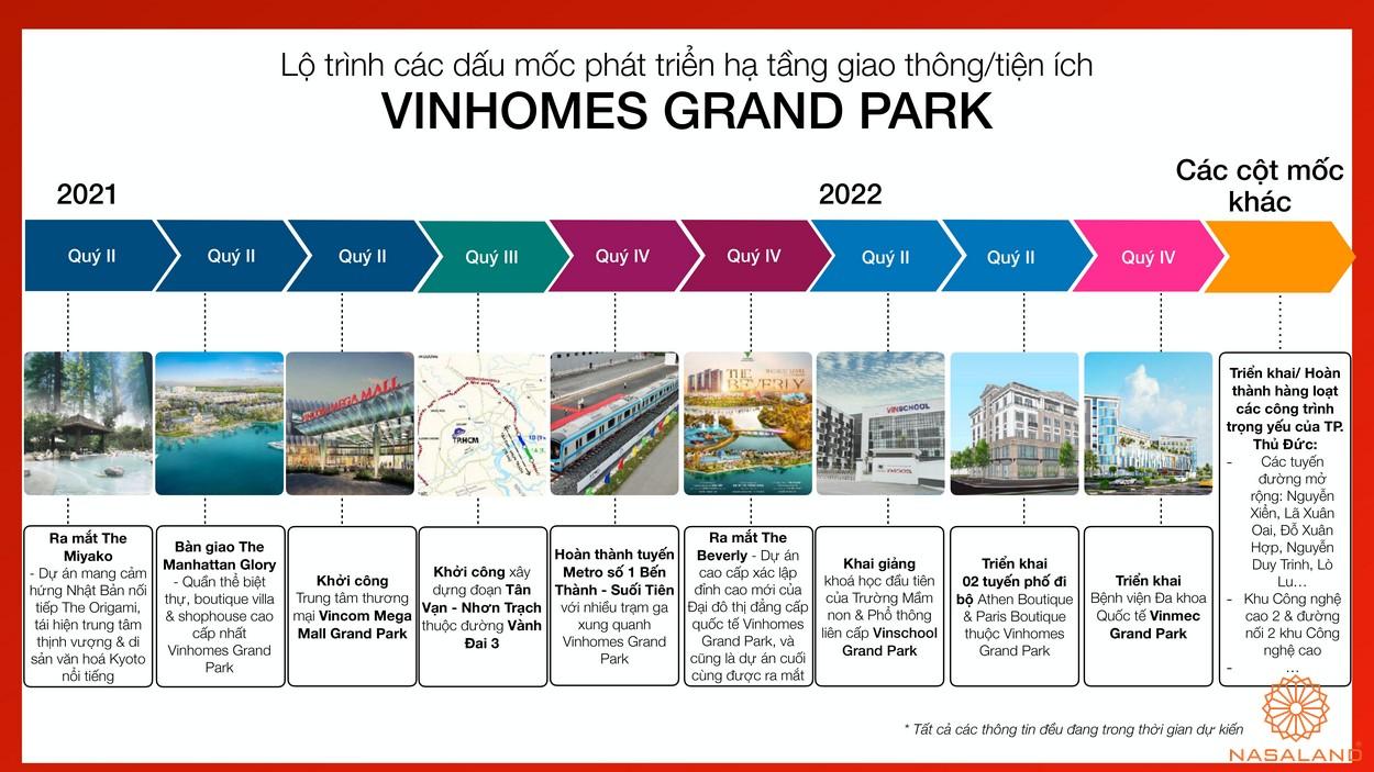 Cơ sở hạ tầng VInhomes Grand Park quận 9 và lộ trình phát triển các hạ tầng tiện ích khác